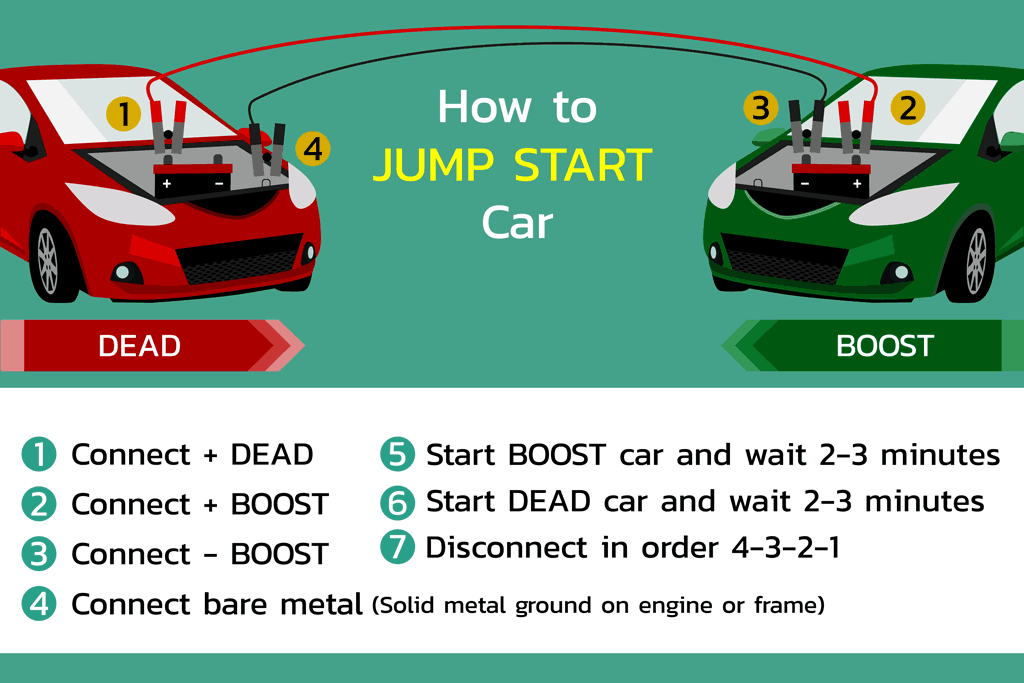 How to jump start a car battery. Step by step